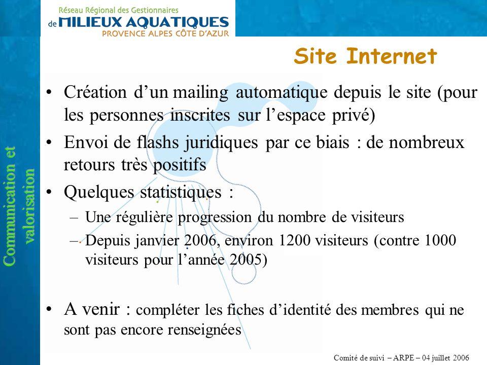 Comité de suivi – ARPE – 04 juillet 2006 Site Internet Communication et valorisation Création dun mailing automatique depuis le site (pour les personn