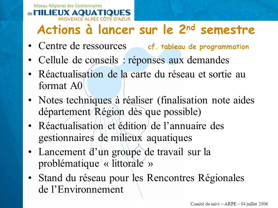 Comité de suivi – ARPE – 04 juillet 2006 Centre de ressources Cellule de conseils : réponses aux demandes Réactualisation de la carte du réseau et sor