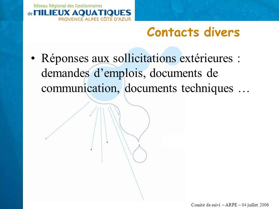Comité de suivi – ARPE – 04 juillet 2006 Contacts divers Réponses aux sollicitations extérieures : demandes demplois, documents de communication, documents techniques …
