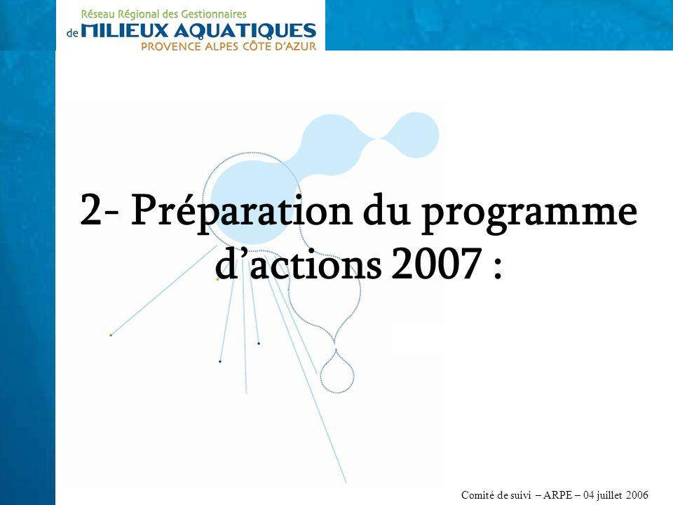 Comité de suivi – ARPE – 04 juillet 2006 2- Préparation du programme dactions 2007 :