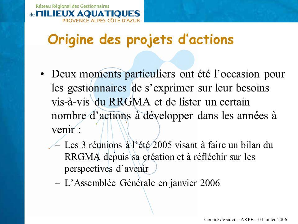 Comité de suivi – ARPE – 04 juillet 2006 Deux moments particuliers ont été loccasion pour les gestionnaires de sexprimer sur leur besoins vis-à-vis du
