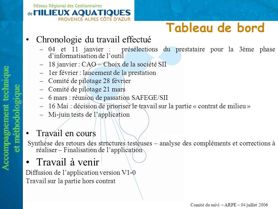Comité de suivi – ARPE – 04 juillet 2006 Tableau de bord Accompagnement technique et méthodologique Chronologie du travail effectué –04 et 11 janvier