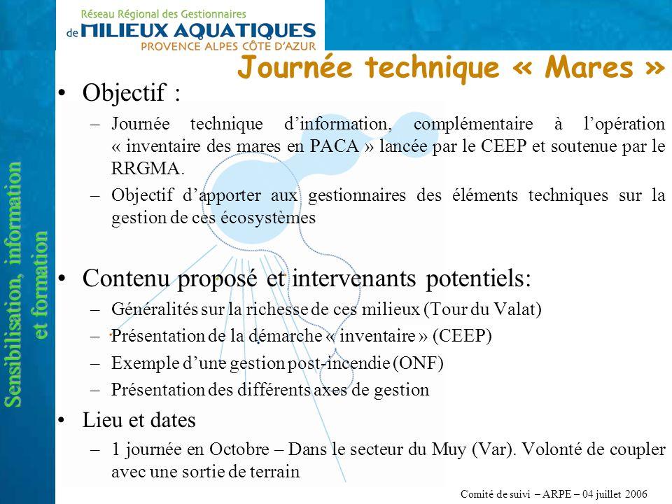 Comité de suivi – ARPE – 04 juillet 2006 Journée technique « Mares » Sensibilisation, information et formation Objectif : –Journée technique dinformation, complémentaire à lopération « inventaire des mares en PACA » lancée par le CEEP et soutenue par le RRGMA.