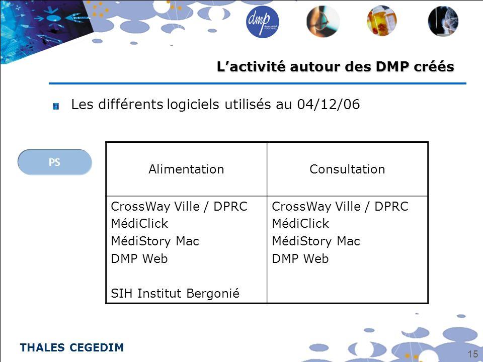 THALES CEGEDIM 15 Les différents logiciels utilisés au 04/12/06 Lactivité autour des DMP créés PS AlimentationConsultation CrossWay Ville / DPRC MédiC