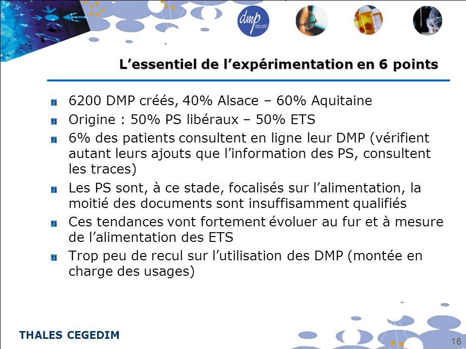 THALES CEGEDIM 16 6200 DMP créés, 40% Alsace – 60% Aquitaine Origine : 50% PS libéraux – 50% ETS 6% des patients consultent en ligne leur DMP (vérifie