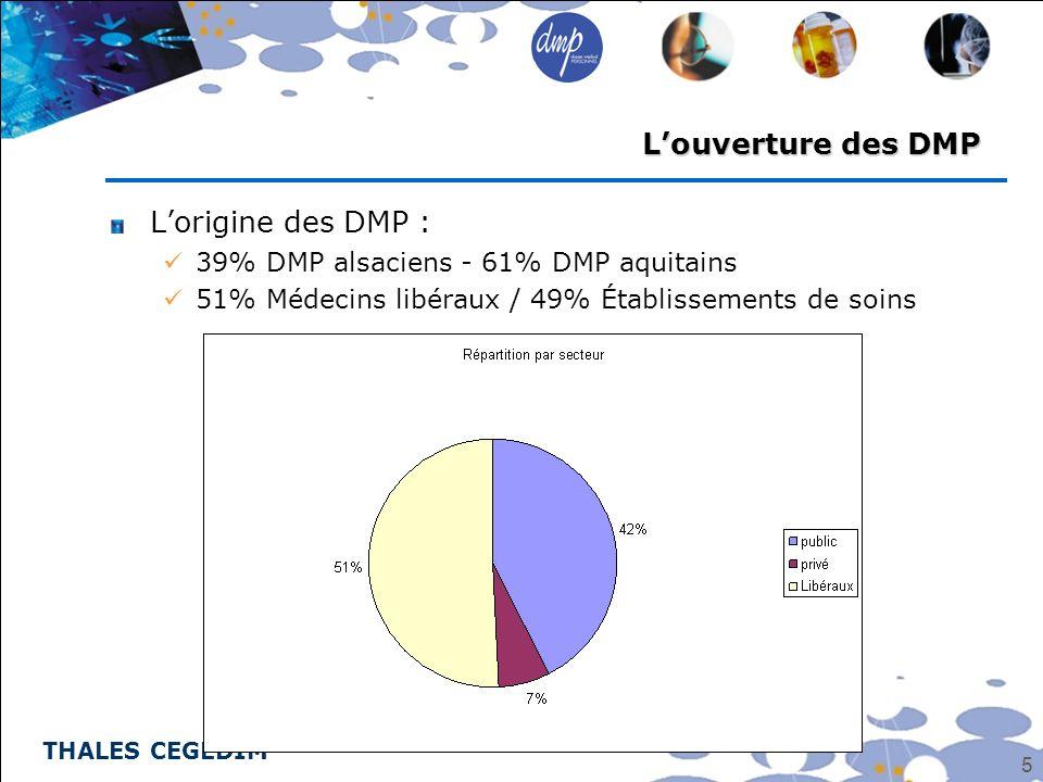 THALES CEGEDIM 5 Lorigine des DMP : 39% DMP alsaciens - 61% DMP aquitains 51% Médecins libéraux / 49% Établissements de soins Louverture des DMP