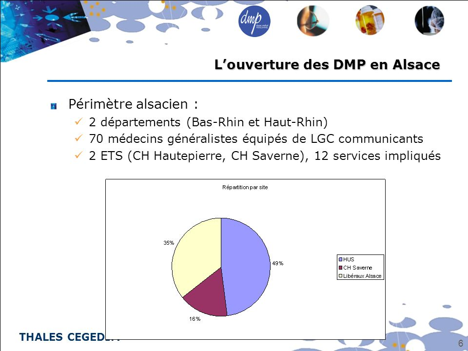 THALES CEGEDIM 7 700 connexions / jour 10261 actions par 332 Patients (6%) 15776 actions par 68 PS Lactivité autour des DMP créés (tendances) Stats du 04/12/06