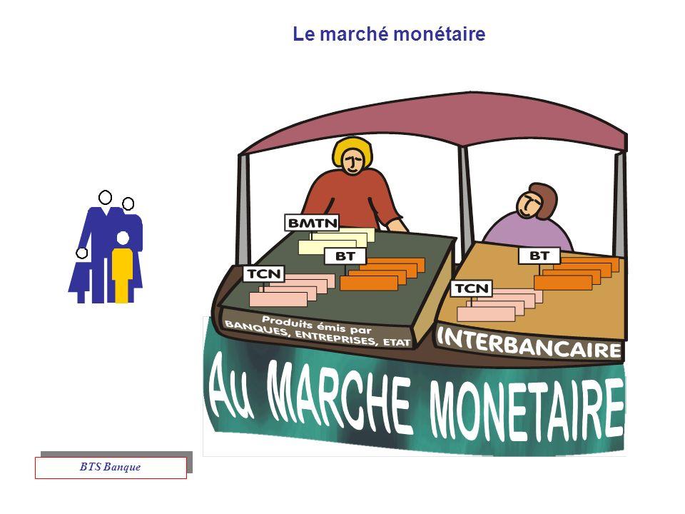 Le marché monétaire BTS Banque