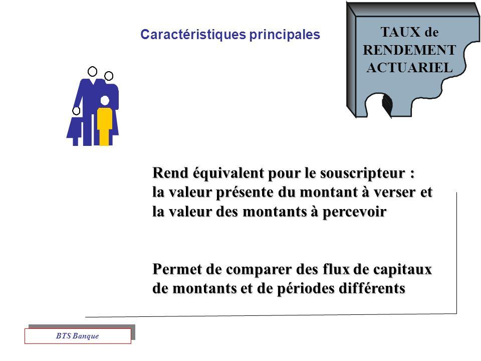 Caractéristiques principales Rend équivalent pour le souscripteur : la valeur présente du montant à verser et la valeur des montants à percevoir Permet de comparer des flux de capitaux de montants et de périodes différents TAUX de RENDEMENT ACTUARIEL BTS Banque