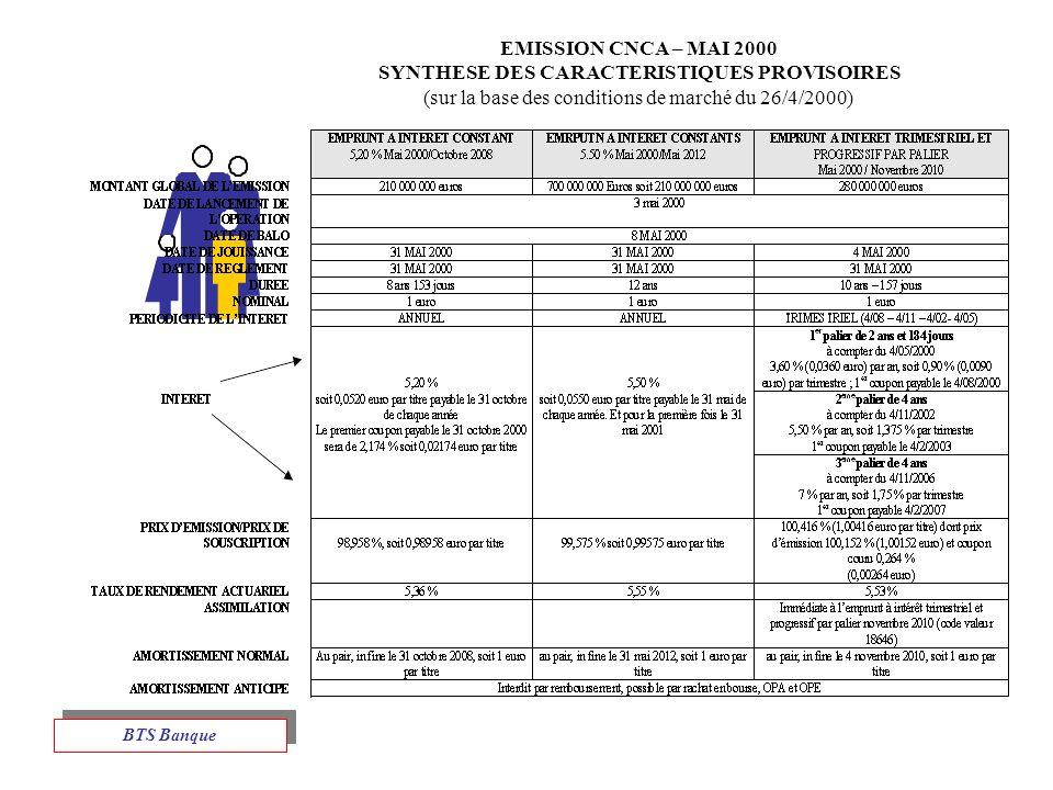 EMISSION CNCA – MAI 2000 SYNTHESE DES CARACTERISTIQUES PROVISOIRES (sur la base des conditions de marché du 26/4/2000) BTS Banque