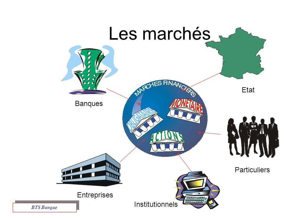 Les marchés Banques Entreprises Etat Particuliers Institutionnels BTS Banque