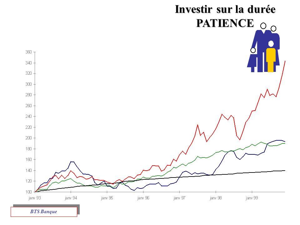 Investir sur la durée PATIENCE BTS Banque