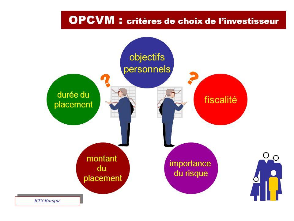 OPCVM : critères de choix de linvestisseur durée du placement objectifs personnels fiscalité montant du placement importance du risque .