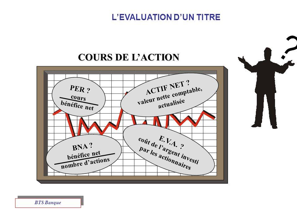 LEVALUATION DUN TITRE COURS DE LACTION PER .cours bénéfice net ACTIF NET .