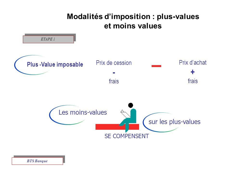 Modalités dimposition : plus-values et moins values Plus -Value imposable Prix de cession - frais Prix dachat + frais SE COMPENSENT Les moins-values sur les plus-values BTS Banque ETAPE 1