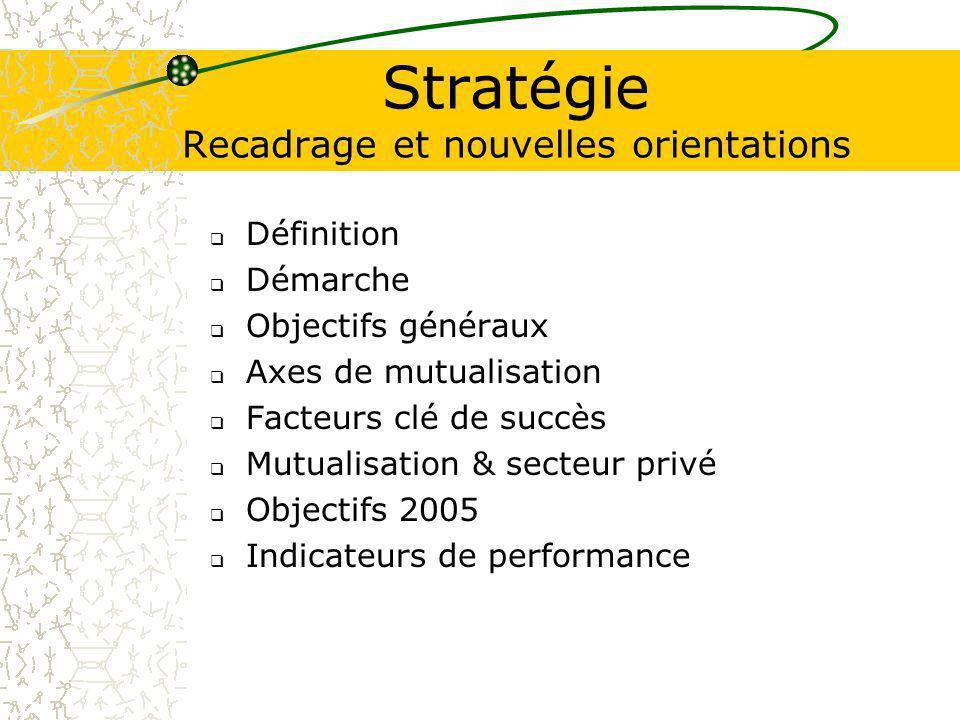 Stratégie Recadrage et nouvelles orientations Définition Démarche Objectifs généraux Axes de mutualisation Facteurs clé de succès Mutualisation & secteur privé Objectifs 2005 Indicateurs de performance