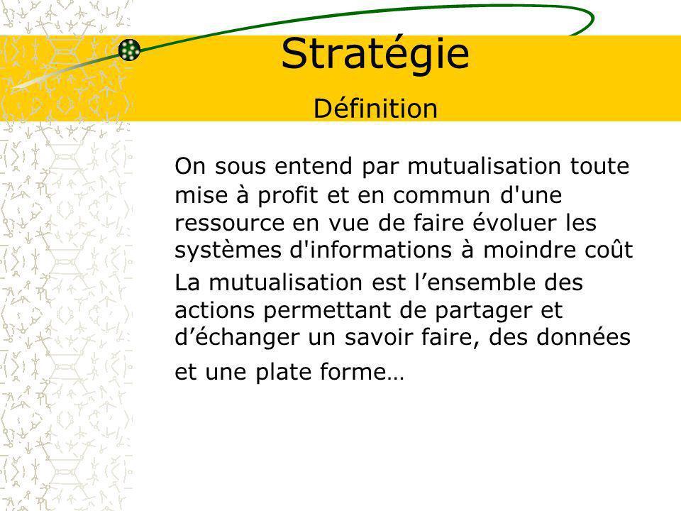 Stratégie Définition On sous entend par mutualisation toute mise à profit et en commun d une ressource en vue de faire évoluer les systèmes d informations à moindre coût La mutualisation est lensemble des actions permettant de partager et déchanger un savoir faire, des données et une plate forme…