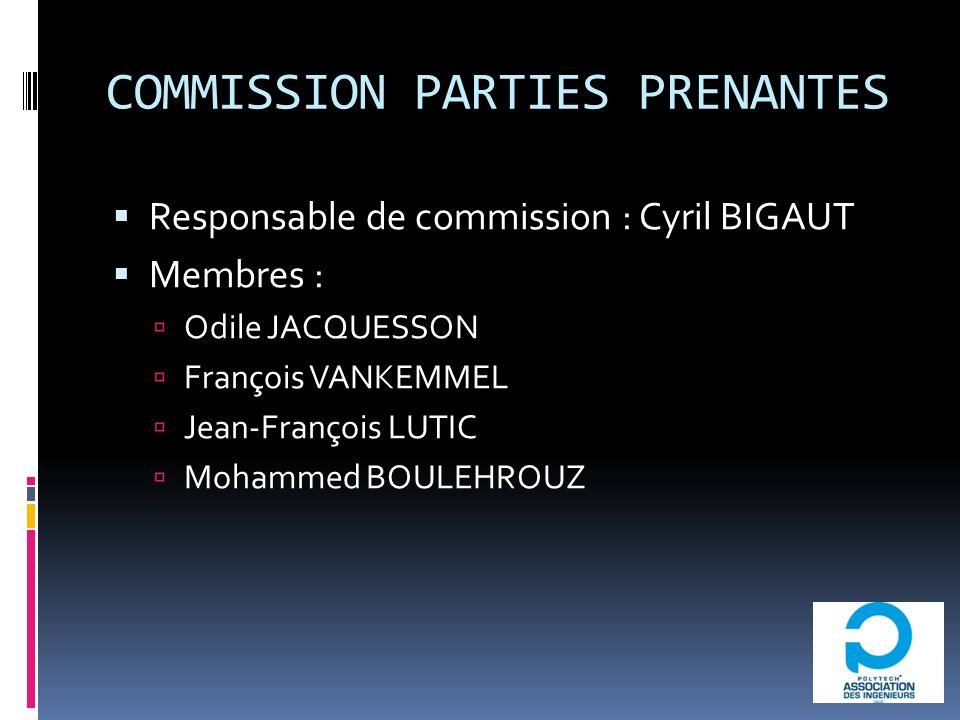 COMMISSION PARTIES PRENANTES Responsable de commission : Cyril BIGAUT Membres : Odile JACQUESSON François VANKEMMEL Jean-François LUTIC Mohammed BOULEHROUZ