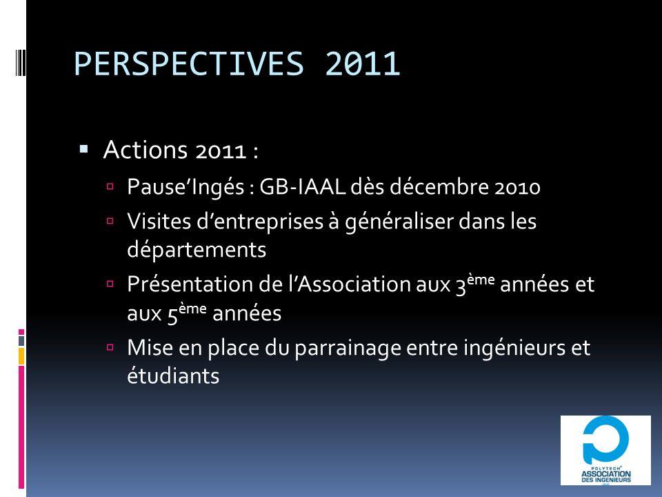 PERSPECTIVES 2011 Actions 2011 : PauseIngés : GB-IAAL dès décembre 2010 Visites dentreprises à généraliser dans les départements Présentation de lAssociation aux 3 ème années et aux 5 ème années Mise en place du parrainage entre ingénieurs et étudiants