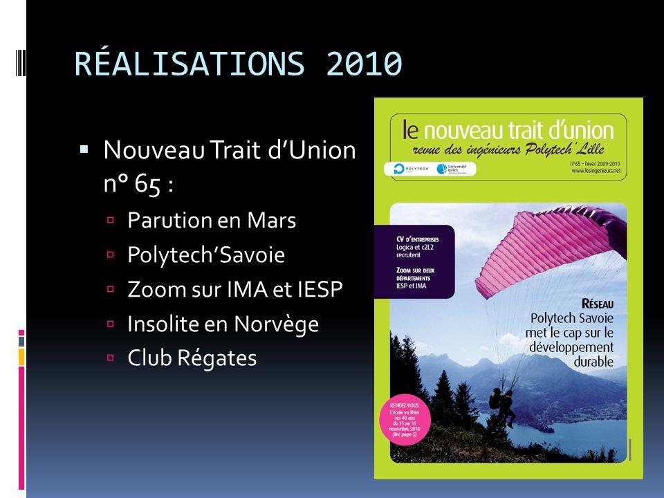 RÉALISATIONS 2010 Nouveau Trait dUnion n° 65 : Parution en Mars PolytechSavoie Zoom sur IMA et IESP Insolite en Norvège Club Régates