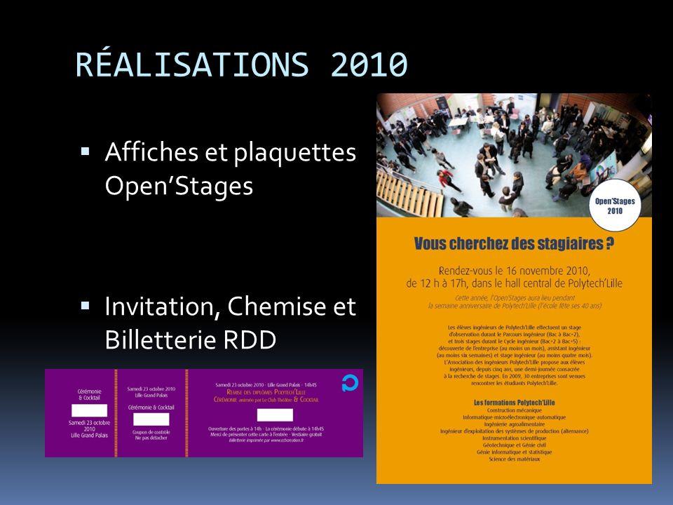 RÉALISATIONS 2010 Affiches et plaquettes OpenStages Invitation, Chemise et Billetterie RDD