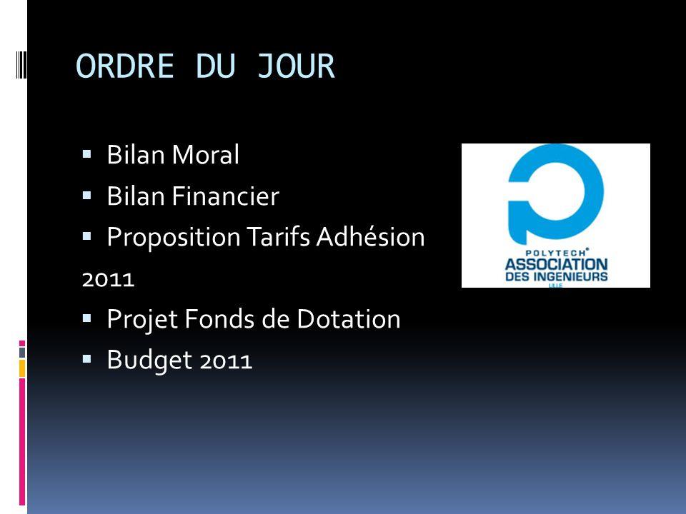 ORDRE DU JOUR Bilan Moral Bilan Financier Proposition Tarifs Adhésion 2011 Projet Fonds de Dotation Budget 2011