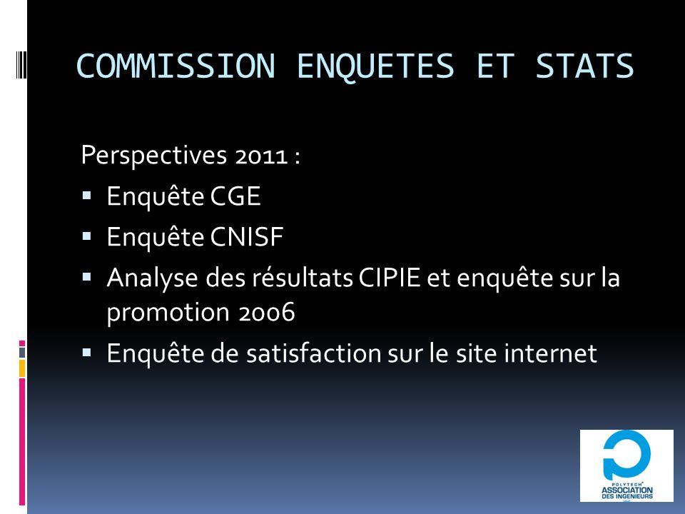 COMMISSION ENQUETES ET STATS Perspectives 2011 : Enquête CGE Enquête CNISF Analyse des résultats CIPIE et enquête sur la promotion 2006 Enquête de satisfaction sur le site internet