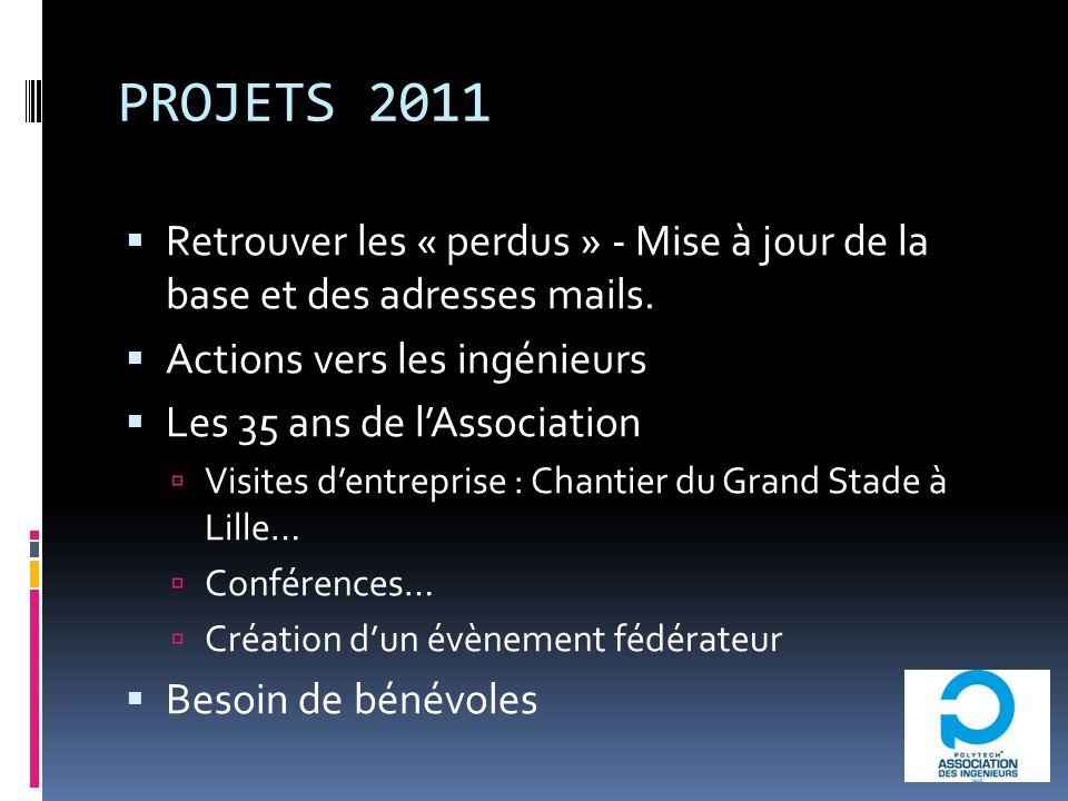 PROJETS 2011 Retrouver les « perdus » - Mise à jour de la base et des adresses mails.