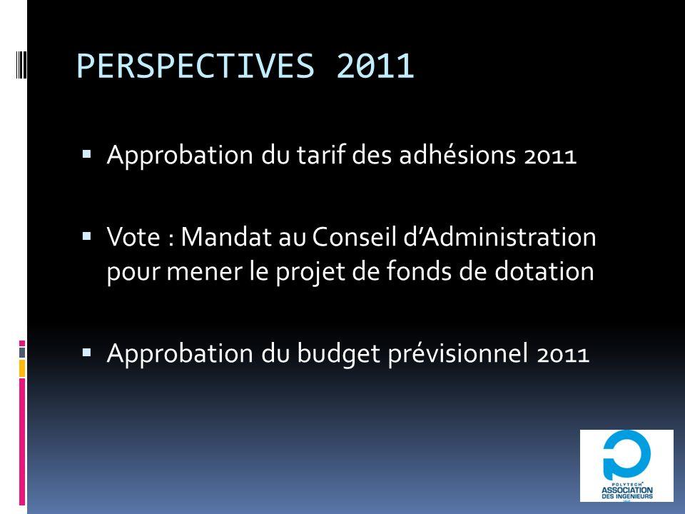 PERSPECTIVES 2011 Approbation du tarif des adhésions 2011 Vote : Mandat au Conseil dAdministration pour mener le projet de fonds de dotation Approbation du budget prévisionnel 2011