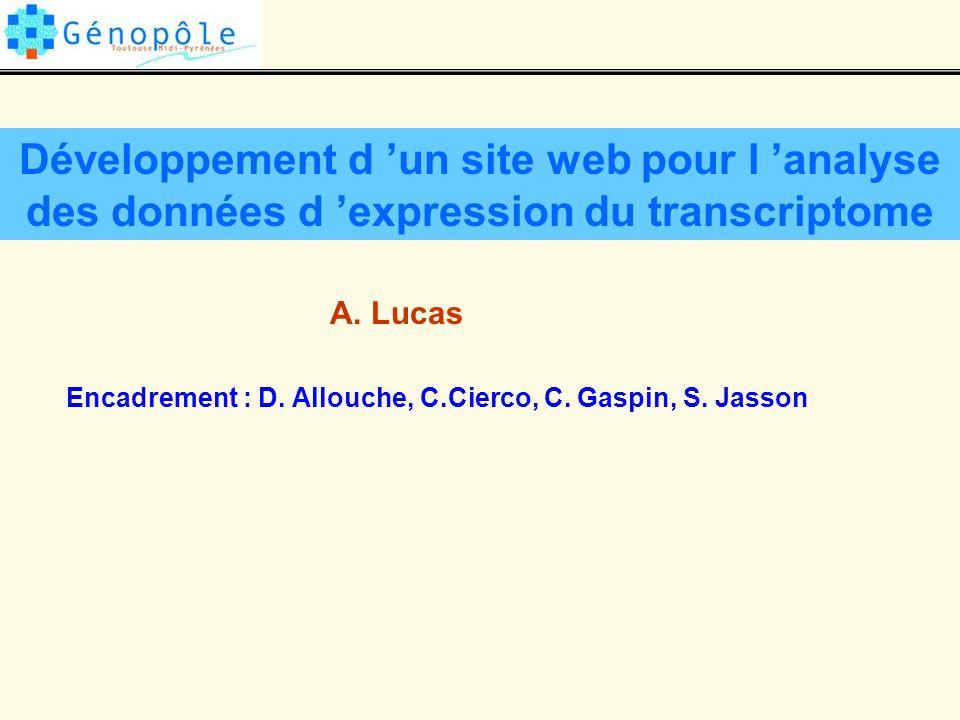 Développement d un site web pour l analyse des données d expression du transcriptome A.