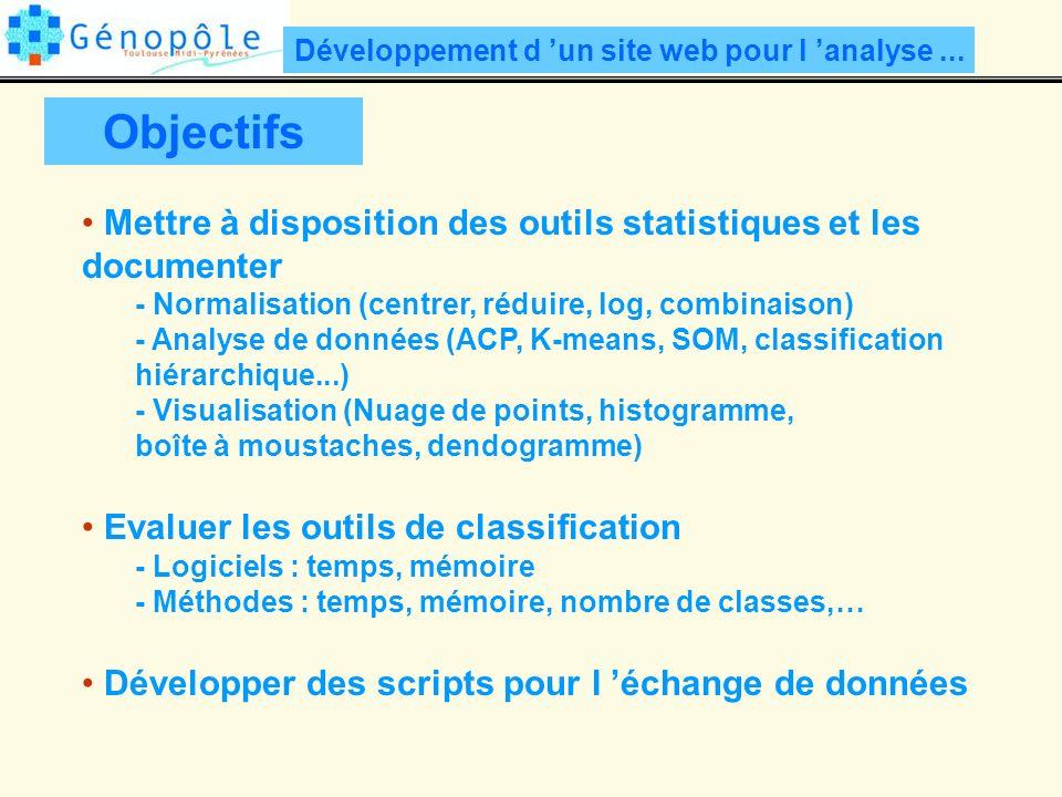 Objectifs Développement d un site web pour l analyse...