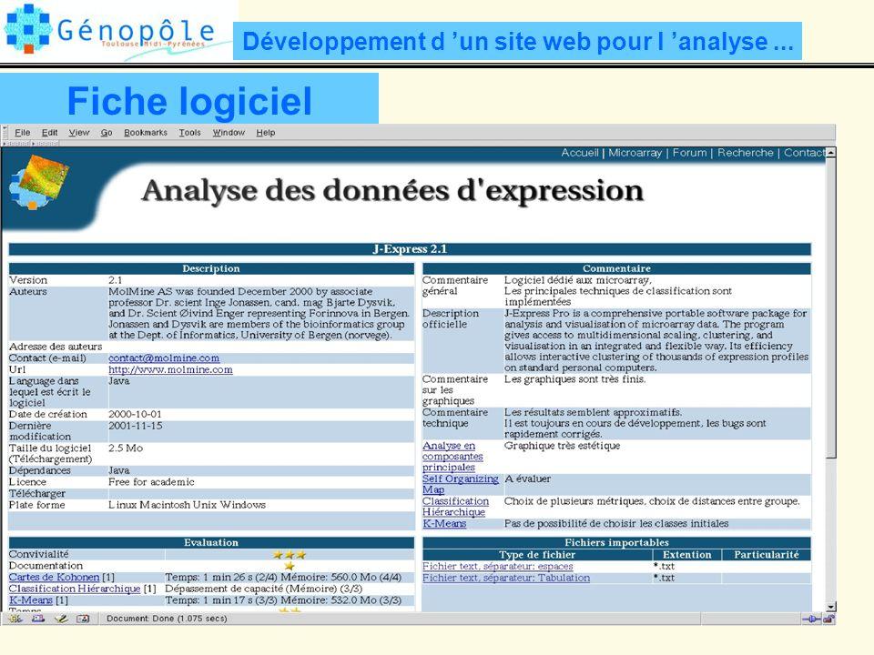 Développement d un site web pour l analyse... Fiche logiciel