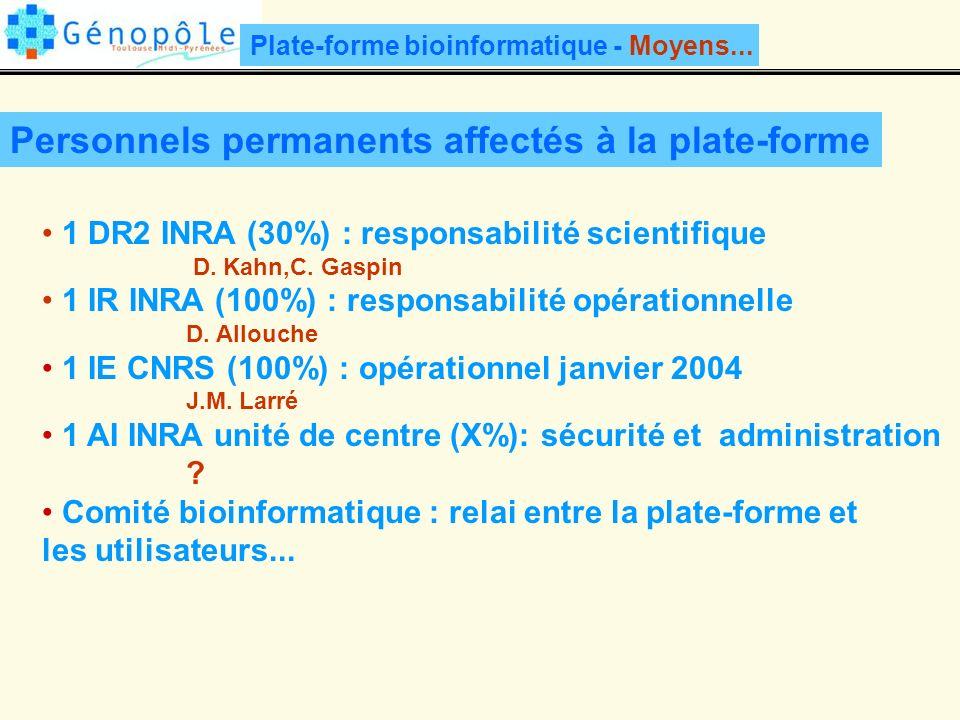 Plate-forme bioinformatique - Moyens...1 DR2 INRA (30%) : responsabilité scientifique D.