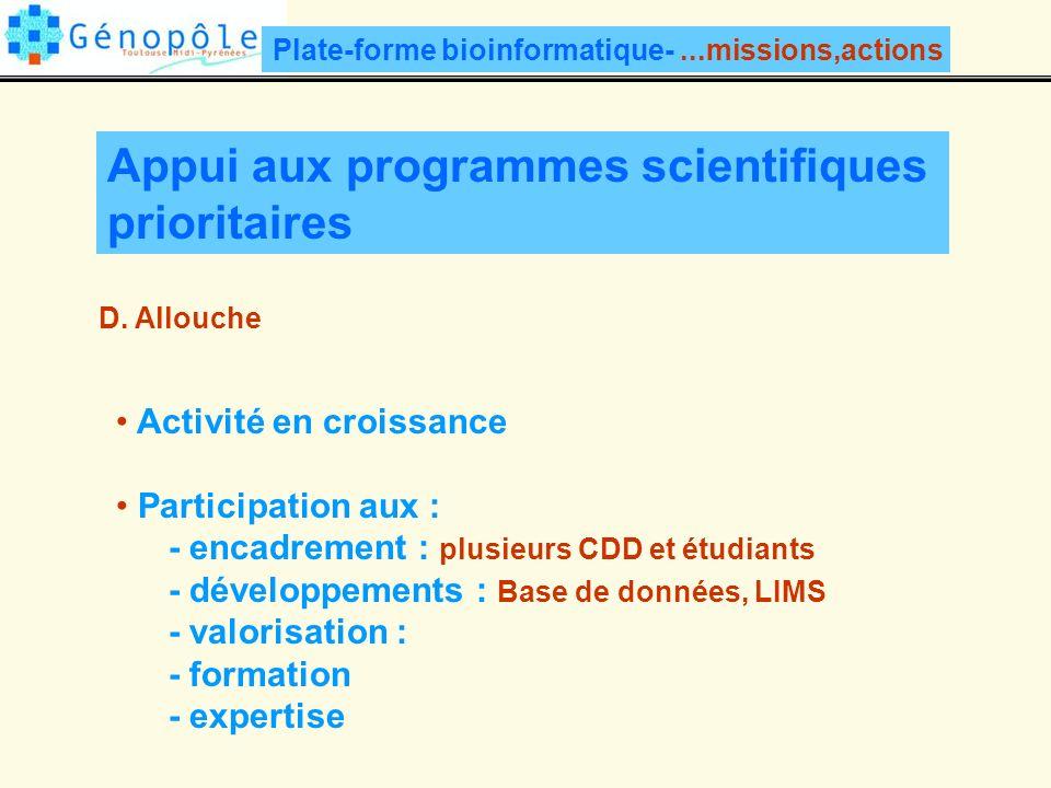 Plate-forme bioinformatique-...missions,actions Appui aux programmes scientifiques prioritaires D.