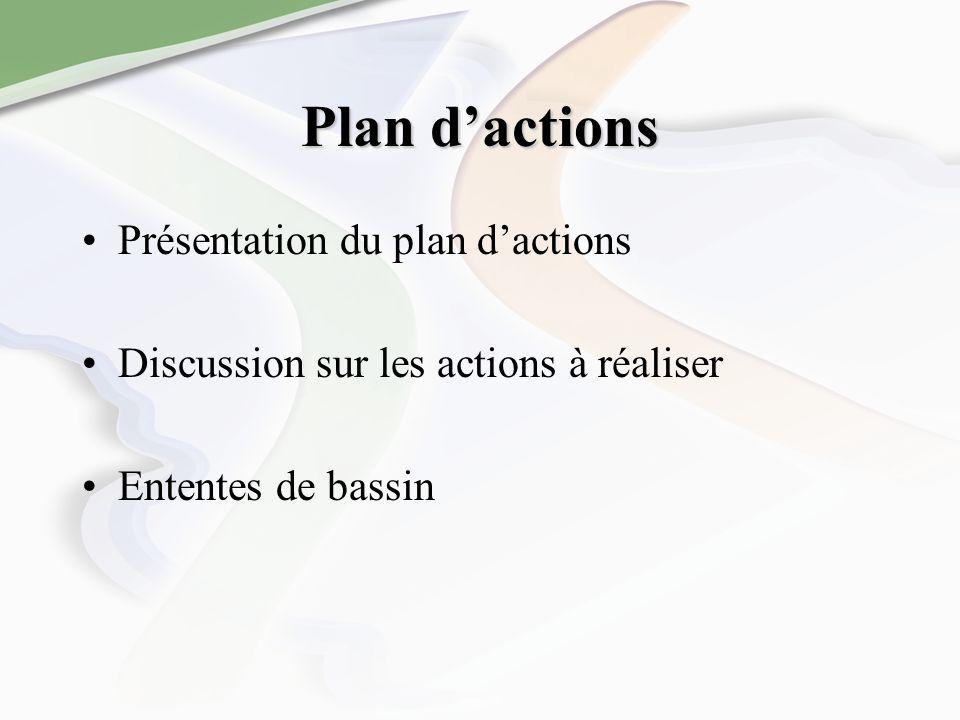 Plan dactions Présentation du plan dactions Discussion sur les actions à réaliser Ententes de bassin