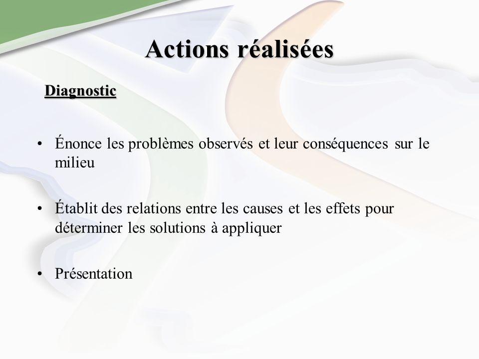 Actions réalisées Énonce les problèmes observés et leur conséquences sur le milieu Établit des relations entre les causes et les effets pour détermine