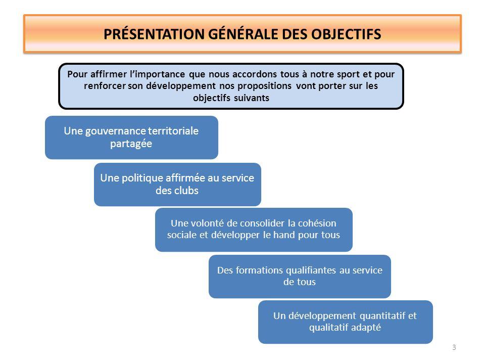 OBJECTIF 1 UNE GOUVERNANCE TERRITORIALE PARTAGÉE PRINCIPES DACTIONS : Une instance politique composée des 5 présidents, de la CTS et dune personne ressource.