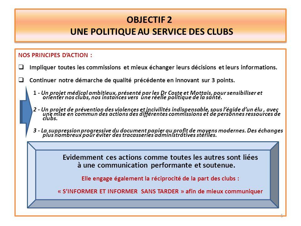 OBJECTIF 3 COHÉSION SOCIALE ET HAND POUR TOUS NOS PRINCIPES DACTION : Une relance de notre politique de cohésion sociale en adéquation avec le projet fédéral et le savoir faire de nos clubs.