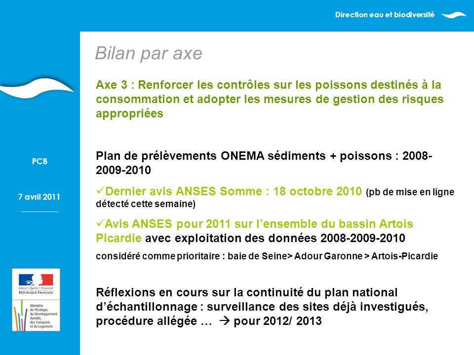 Direction eau et biodiversité 7 avril 2011 PCB Bilan par axe Axe 3 : Renforcer les contrôles sur les poissons destinés à la consommation et adopter les mesures de gestion des risques appropriées Plan de prélèvements ONEMA sédiments + poissons : 2008- 2009-2010 Dernier avis ANSES Somme : 18 octobre 2010 (pb de mise en ligne détecté cette semaine) Avis ANSES pour 2011 sur lensemble du bassin Artois Picardie avec exploitation des données 2008-2009-2010 considéré comme prioritaire : baie de Seine> Adour Garonne > Artois-Picardie Réflexions en cours sur la continuité du plan national déchantillonnage : surveillance des sites déjà investigués, procédure allégée … pour 2012/ 2013