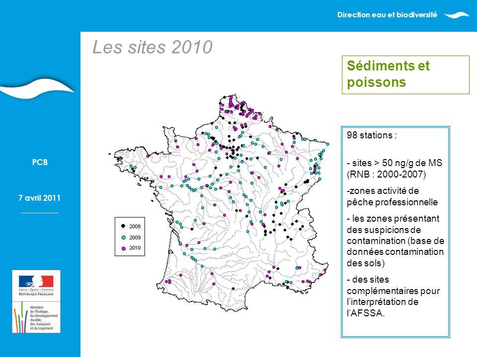 Direction eau et biodiversité 7 avril 2011 PCB Les sites 2010 98 stations : - sites > 50 ng/g de MS (RNB : 2000-2007) -zones activité de pêche professionnelle - les zones présentant des suspicions de contamination (base de données contamination des sols) - des sites complémentaires pour linterprétation de lAFSSA.