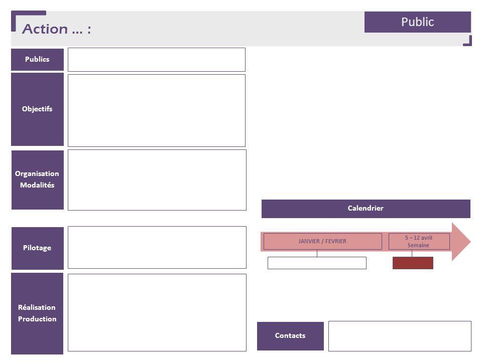 Action … : Publics Organisation Modalités Pilotage Objectifs Public Réalisation Production Calendrier … Contacts JANVIER / FEVRIER 5 – 12 avril Semain
