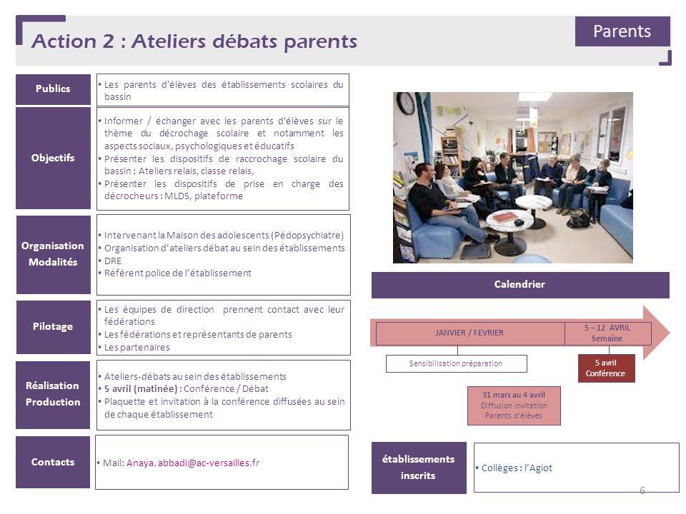 Action 2 : Ateliers débats parents Publics Les parents délèves des établissements scolaires du bassin Organisation Modalités Intervenant la Maison des