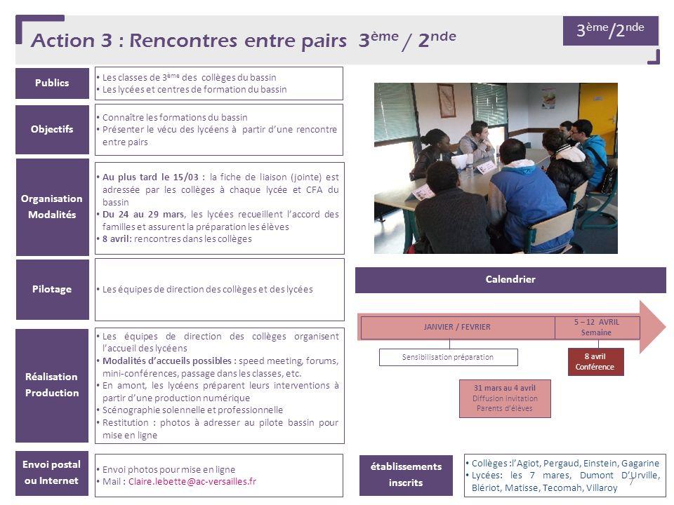 Action 3 : Rencontres entre pairs 3 ème / 2 nde Publics Les classes de 3 ème des collèges du bassin Les lycées et centres de formation du bassin Organ