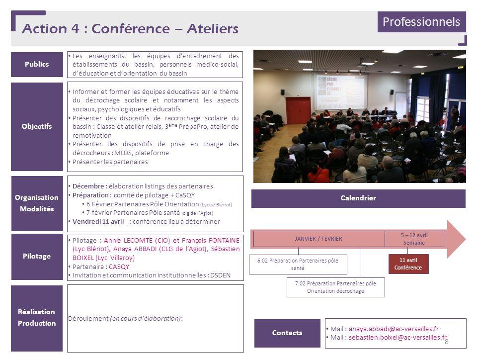 Action 4 : Conférence – Ateliers Publics Les enseignants, les équipes dencadrement des établissements du bassin, personnels médico-social, déducation