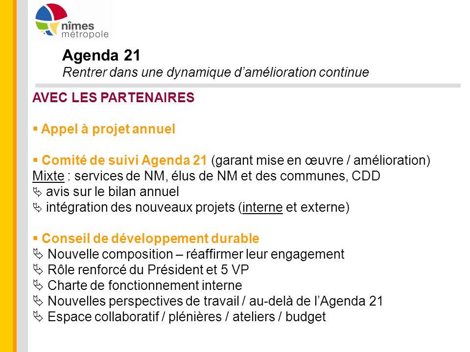 Agenda 21 Rentrer dans une dynamique damélioration continue AVEC LES PARTENAIRES Appel à projet annuel Comité de suivi Agenda 21 (garant mise en œuvre