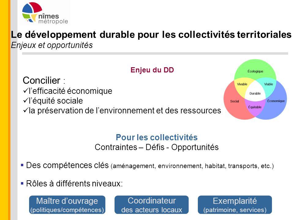 Le développement durable pour les collectivités territoriales Enjeux et opportunités Enjeu du DD Concilier : lefficacité économique léquité sociale la