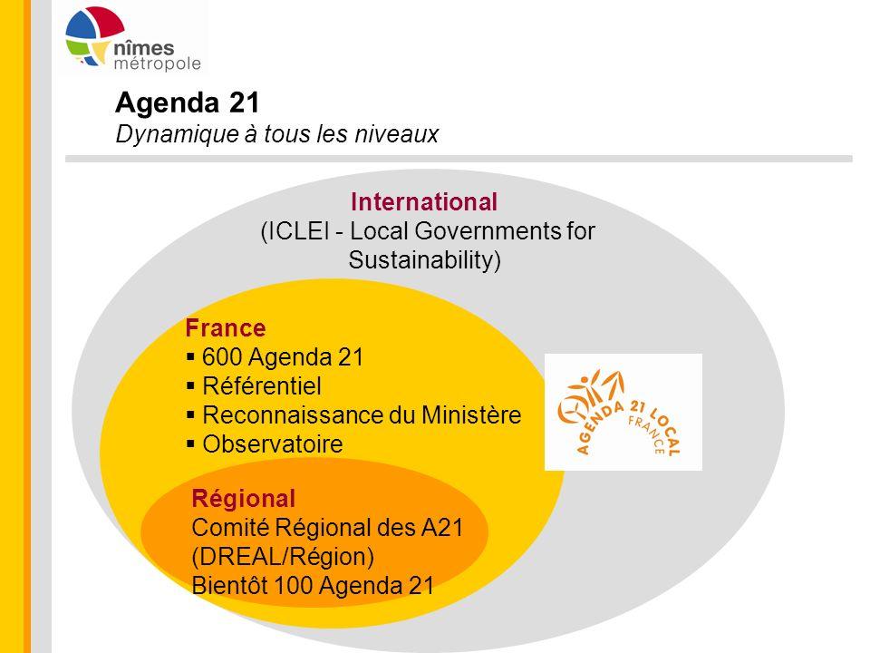 Agenda 21 Dynamique à tous les niveaux International (ICLEI - Local Governments for Sustainability) France 600 Agenda 21 Référentiel Reconnaissance du