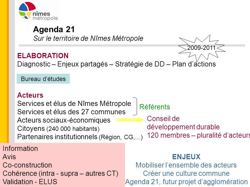 Agenda 21 Sur le territoire de Nîmes Métropole ELABORATION Diagnostic – Enjeux partagés – Stratégie de DD – Plan dactions Acteurs Services et élus de