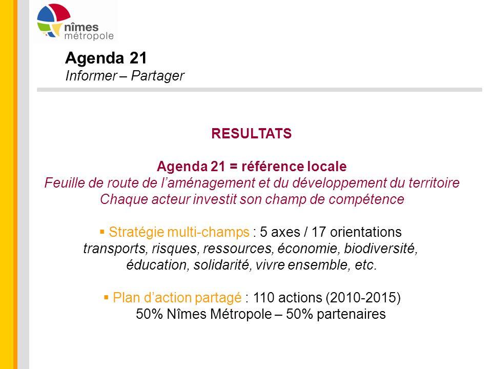 Agenda 21 Informer – Partager RESULTATS Agenda 21 = référence locale Feuille de route de laménagement et du développement du territoire Chaque acteur