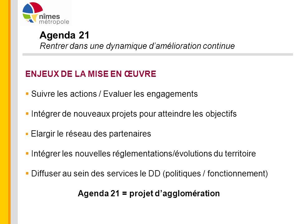 Agenda 21 Rentrer dans une dynamique damélioration continue ENJEUX DE LA MISE EN ŒUVRE Suivre les actions / Evaluer les engagements Intégrer de nouvea